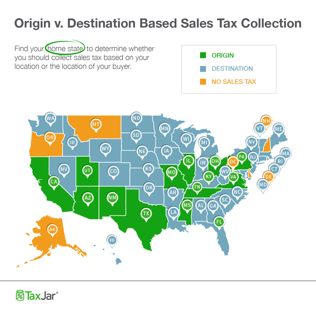 Origin-based And Destination-based Sales Tax Collection 101