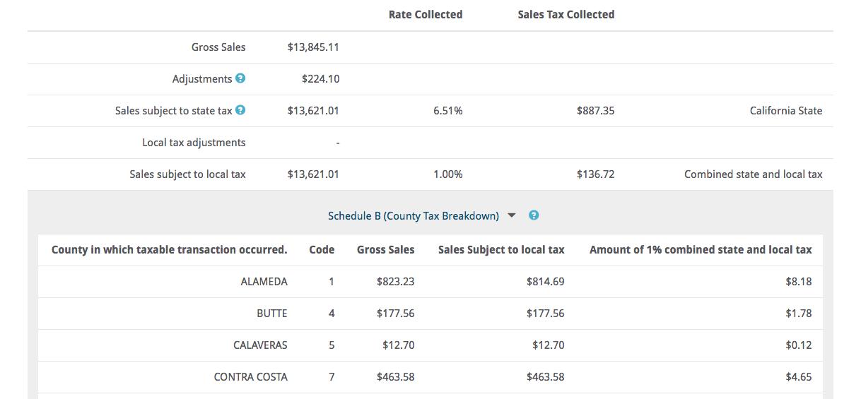 California sales tax return schedule a