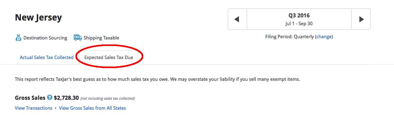 Estimated sales tax due taxjar